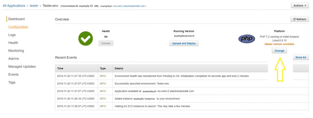 Environment Dashboard Elastic Beanstalk AWS